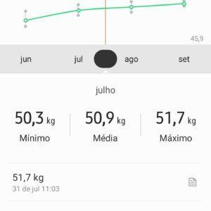 Aplicativo para acompanhar peso